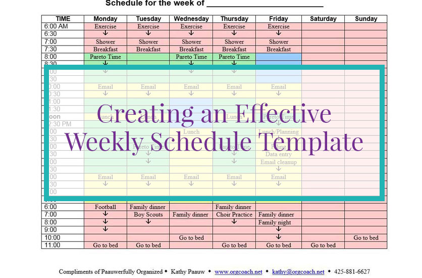 3.3 how to create an effective business plan