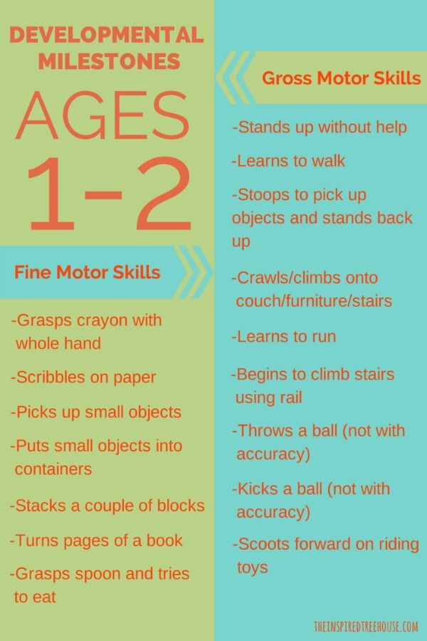 Age appropriate activities for infants and toddlers pdf