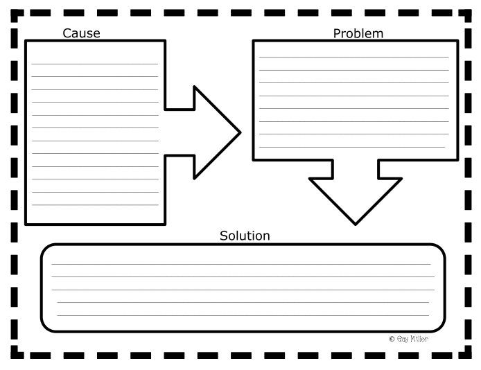 Locus problems with solutions pdf