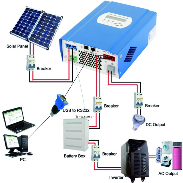 mppt solar charge controller ce rohs instructions